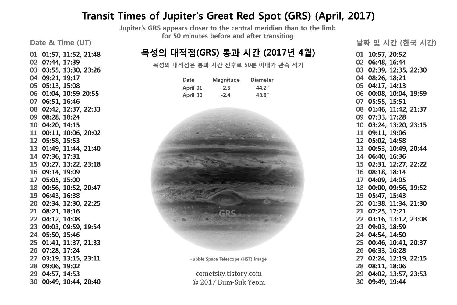transit_times_of_jupiter_grs_april_2017_new_web_bw_bsyeom.jpg