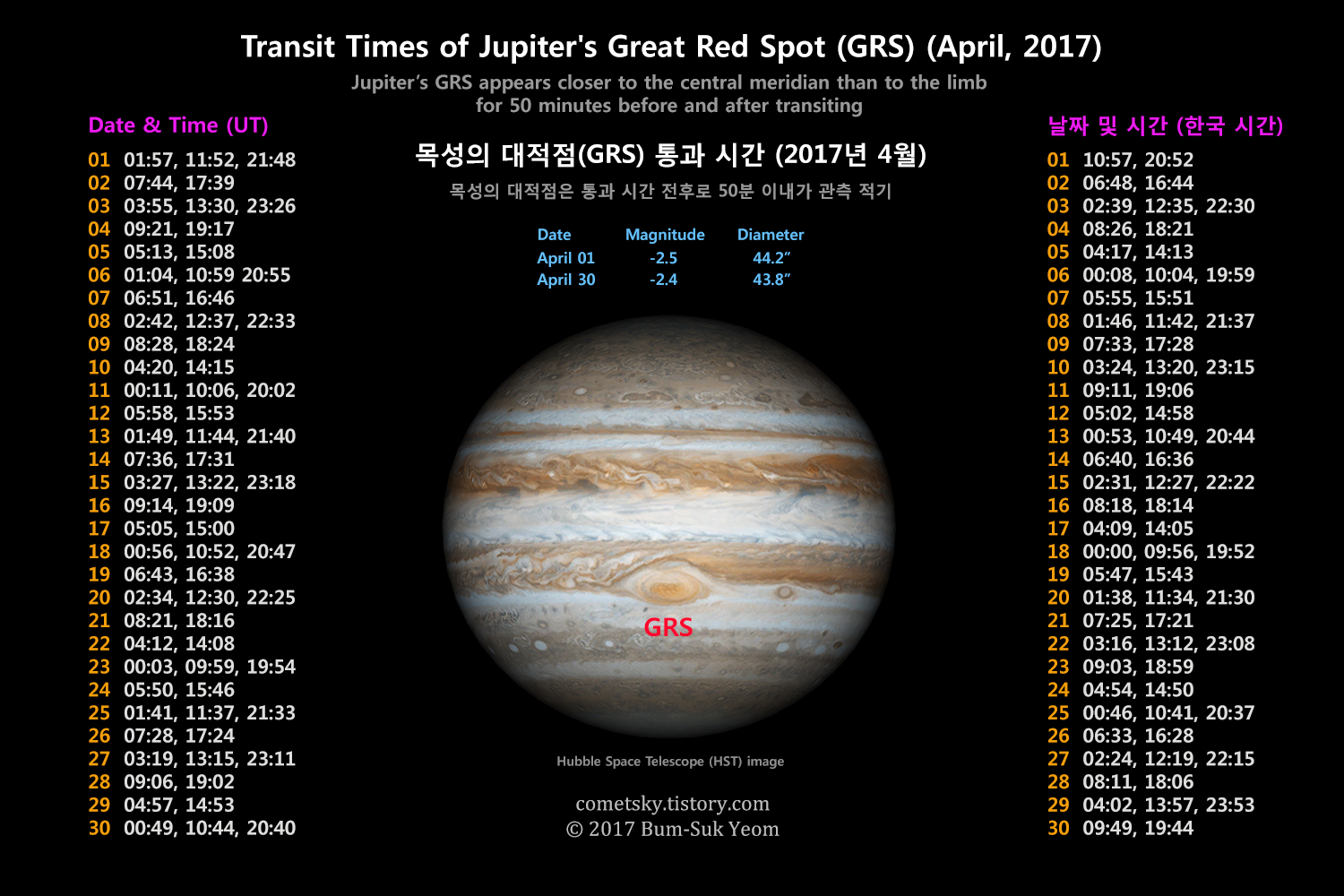 transit_times_of_jupiter_grs_april_2017_new_web_bsyeom.jpg